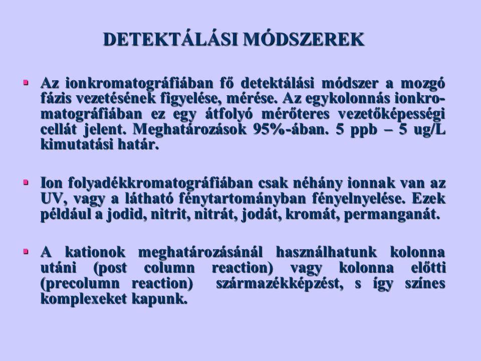 DETEKTÁLÁSI MÓDSZEREK