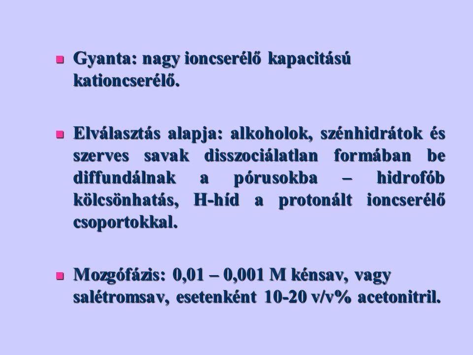 Gyanta: nagy ioncserélő kapacitású kationcserélő.