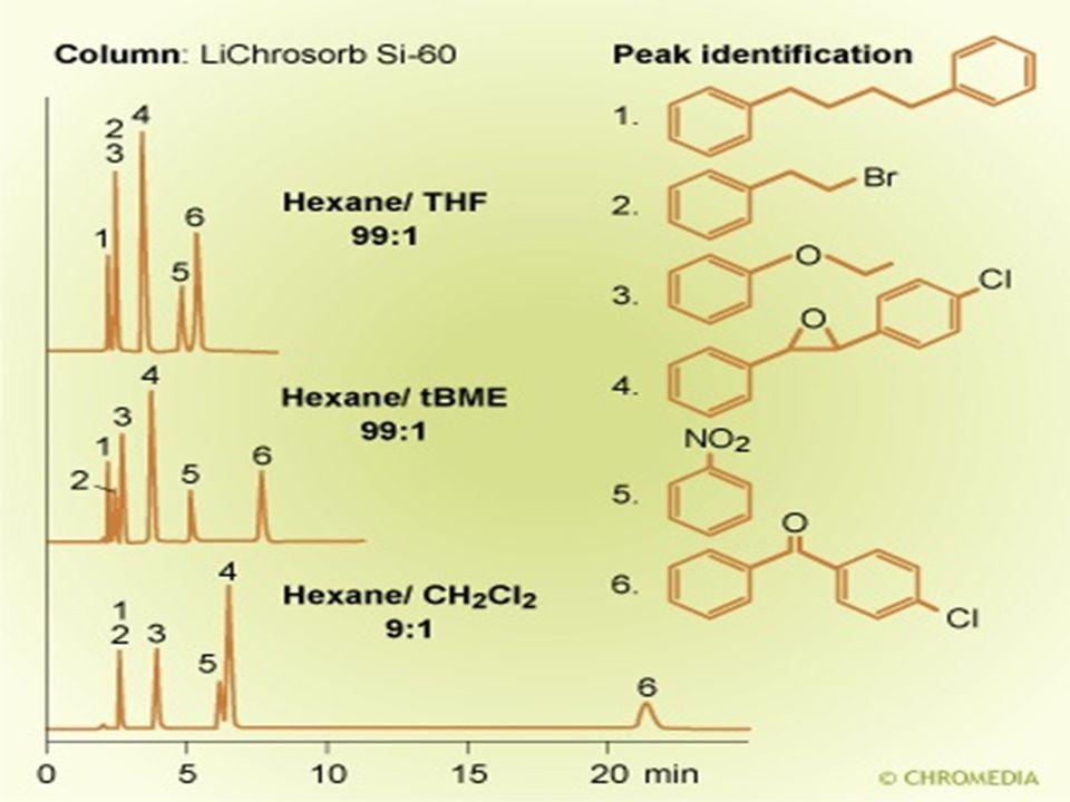 Terc butyl methyl ether = t BME