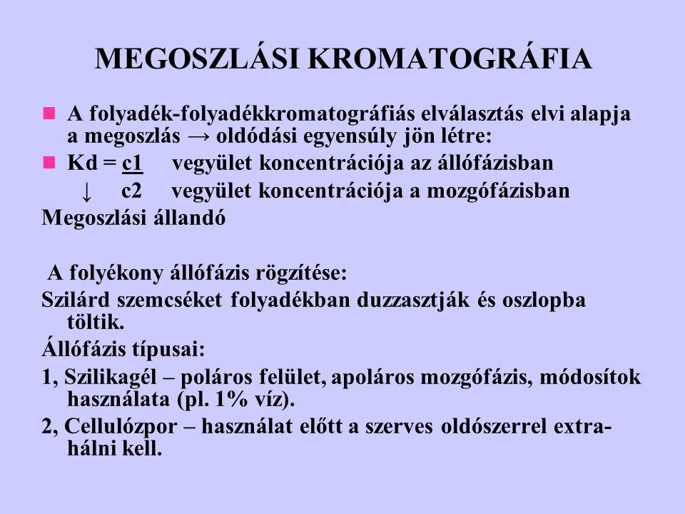 MEGOSZLÁSI KROMATOGRÁFIA