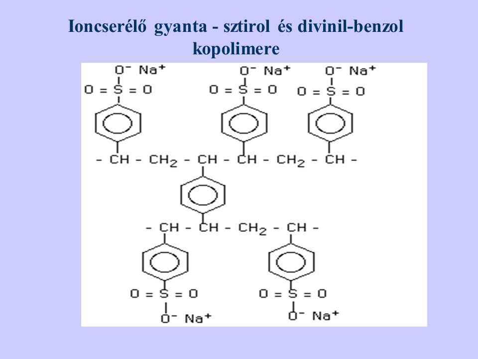 Ioncserélő gyanta - sztirol és divinil-benzol kopolimere
