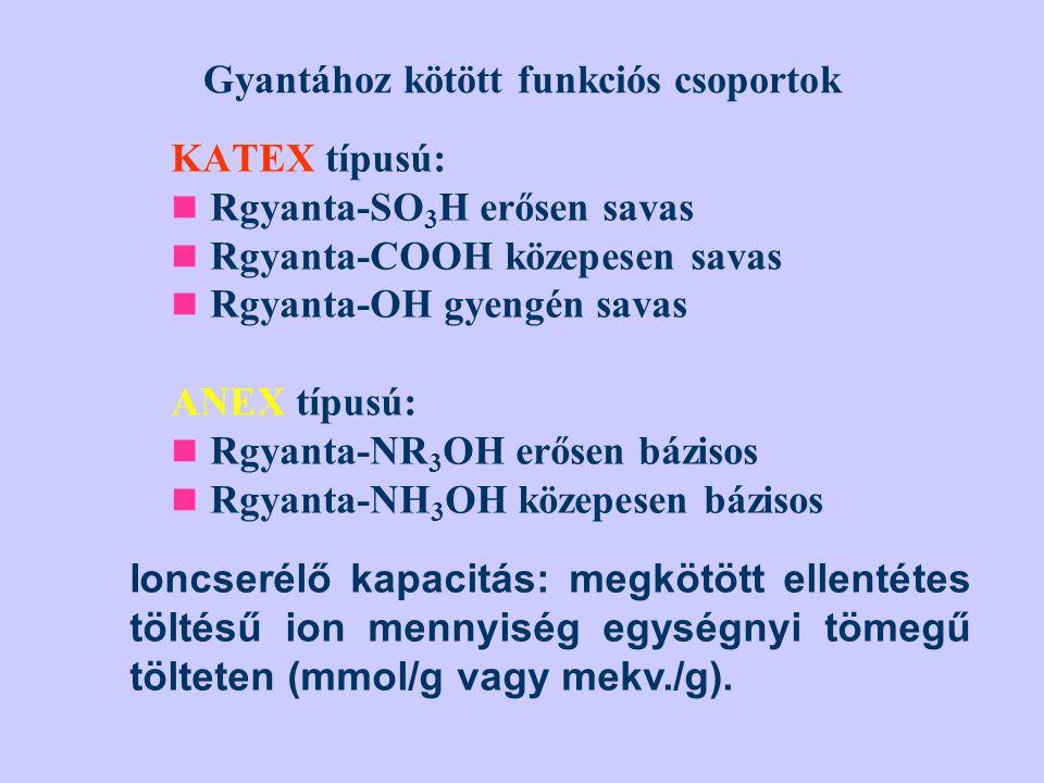 Gyantához kötött funkciós csoportok