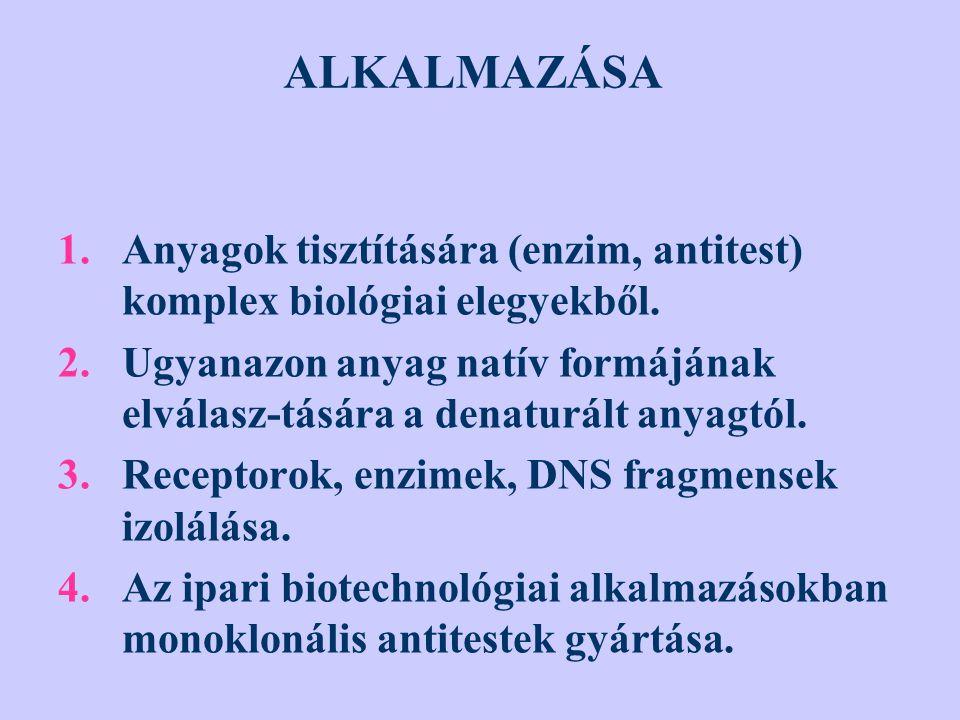 ALKALMAZÁSA Anyagok tisztítására (enzim, antitest) komplex biológiai elegyekből.