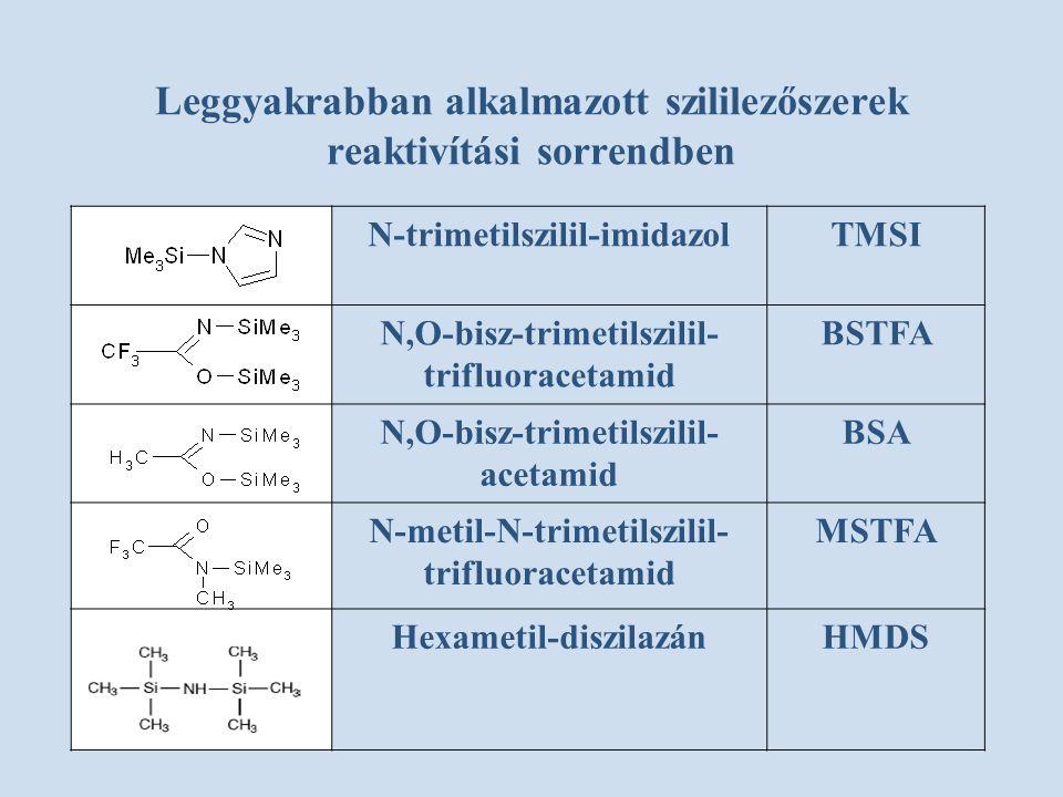 Leggyakrabban alkalmazott szililezőszerek reaktivítási sorrendben