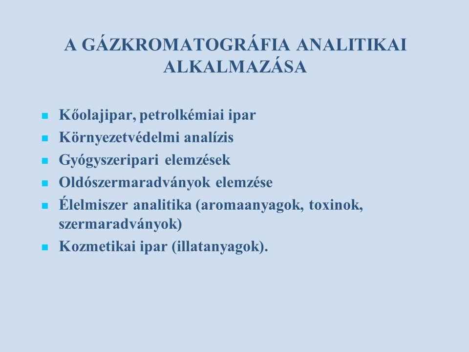 A GÁZKROMATOGRÁFIA ANALITIKAI ALKALMAZÁSA