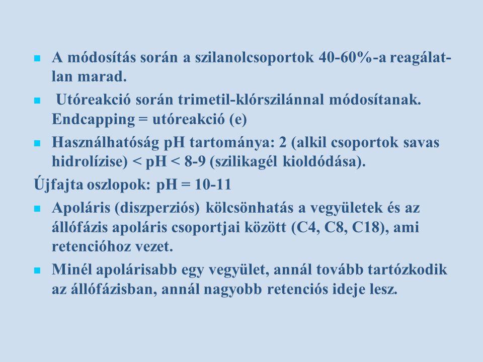 A módosítás során a szilanolcsoportok 40-60%-a reagálat-lan marad.