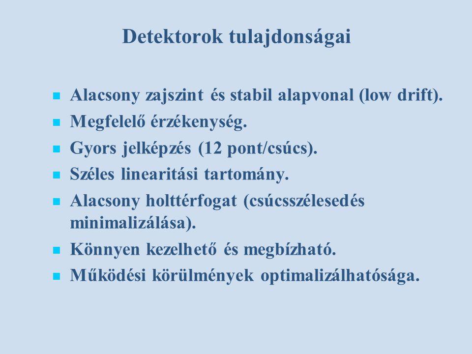 Detektorok tulajdonságai