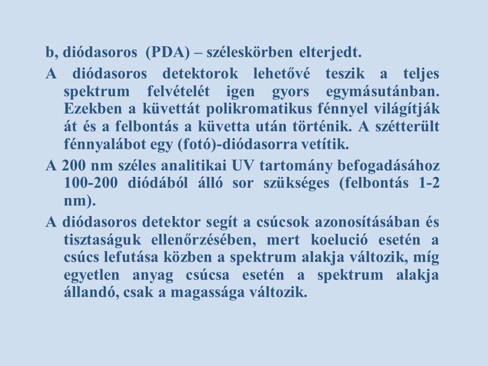 b, diódasoros (PDA) – széleskörben elterjedt.