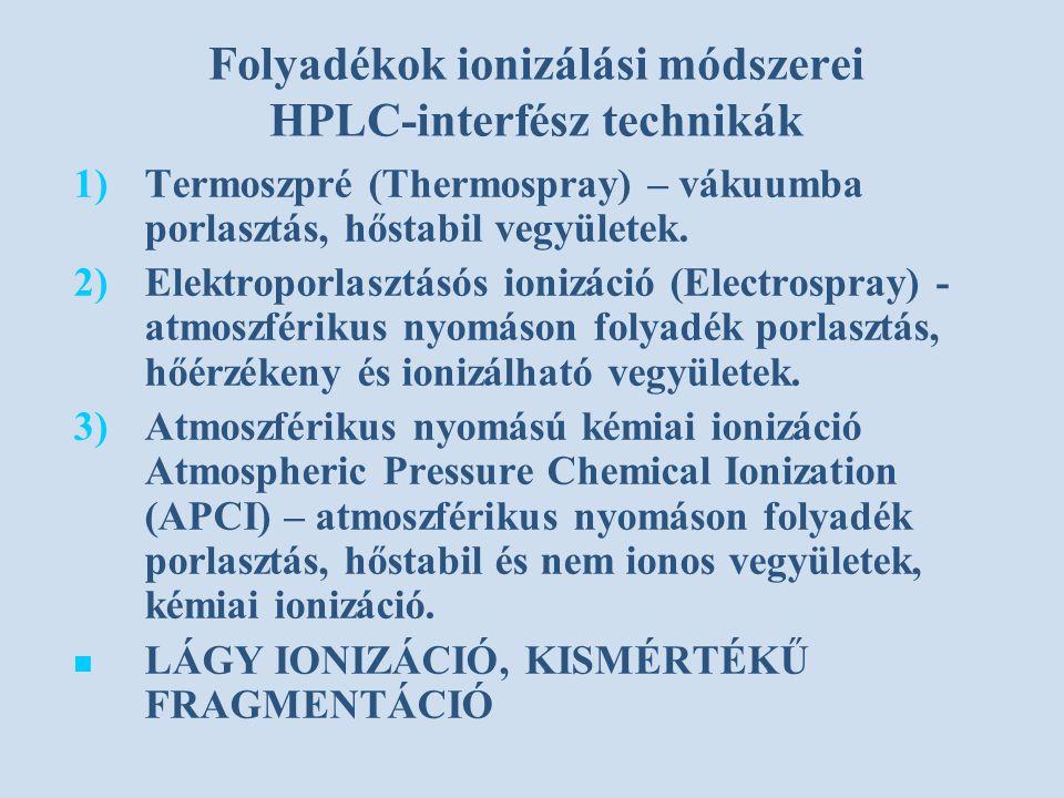 Folyadékok ionizálási módszerei HPLC-interfész technikák
