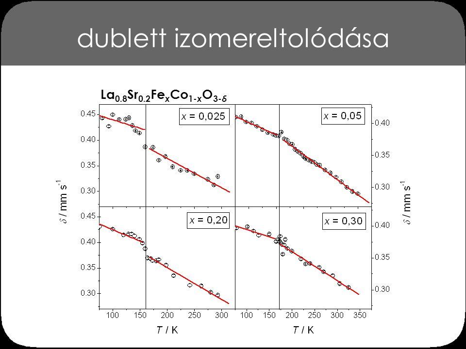 dublett izomereltolódása