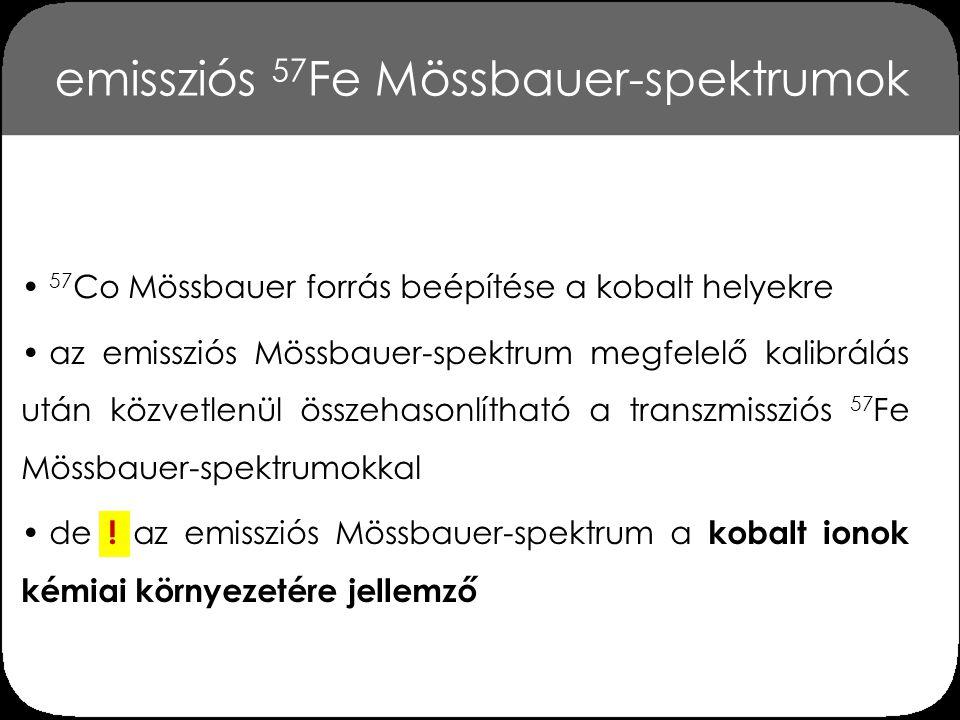 emissziós 57Fe Mössbauer-spektrumok