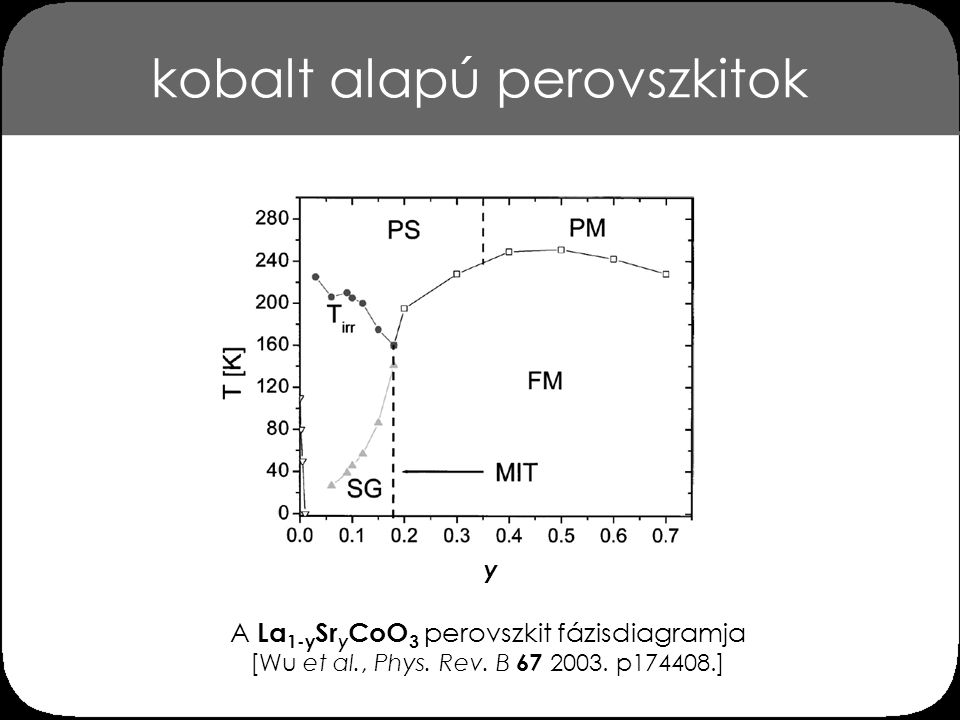 kobalt alapú perovszkitok