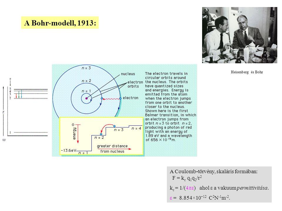 A Bohr-modell, 1913: A Coulomb-törvény, skaláris formában: