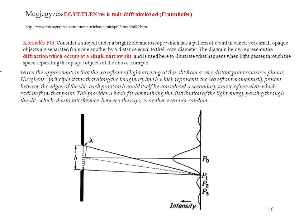 Megjegyzés: EGYETLEN rés is már diffrakciót ad (Fraunhofer)