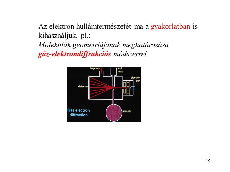 Az elektron hullámtermészetét ma a gyakorlatban is