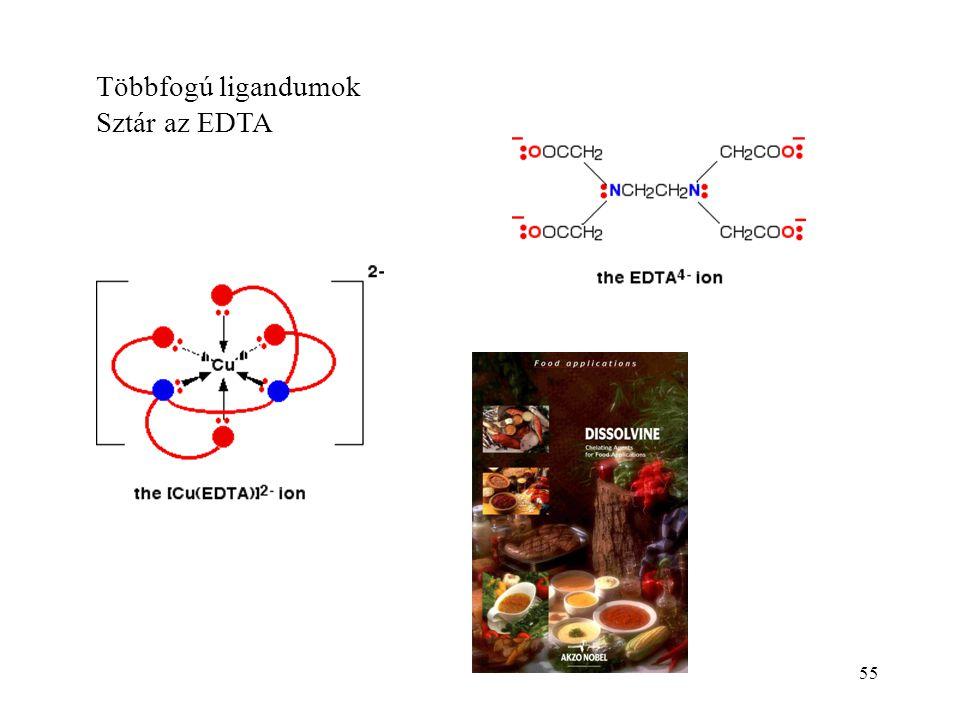 Többfogú ligandumok Sztár az EDTA