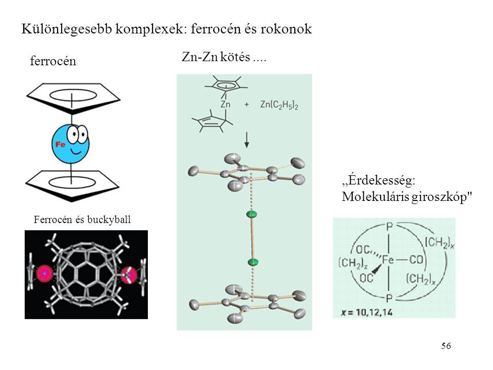Különlegesebb komplexek: ferrocén és rokonok