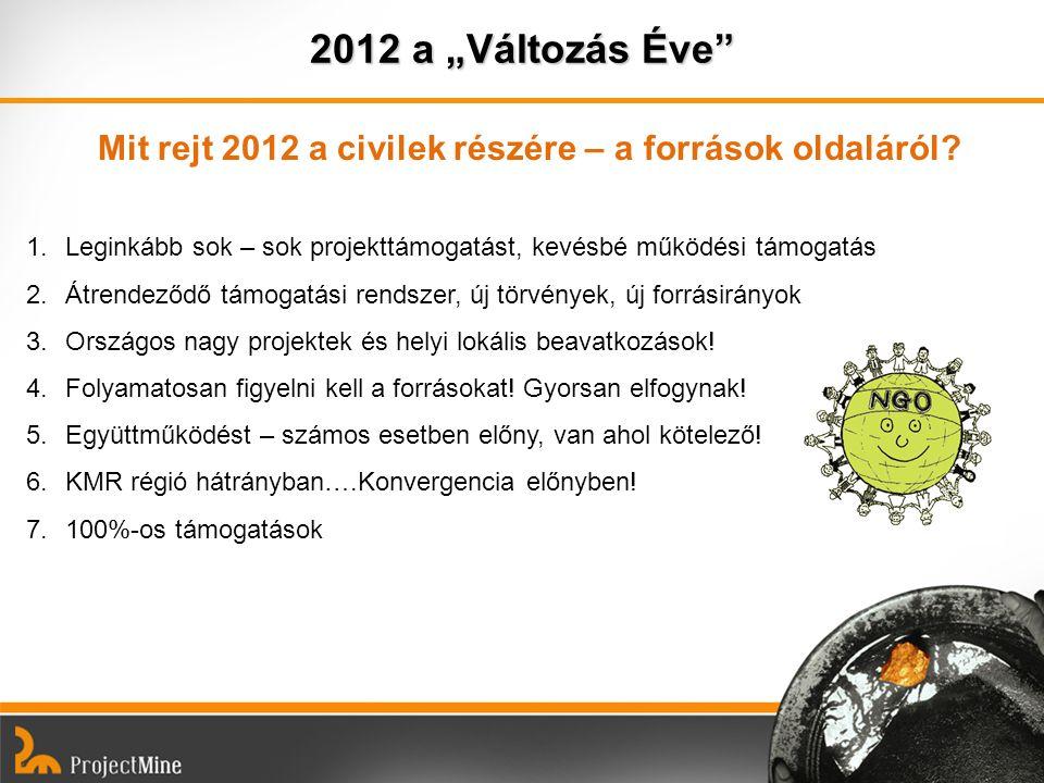 Mit rejt 2012 a civilek részére – a források oldaláról
