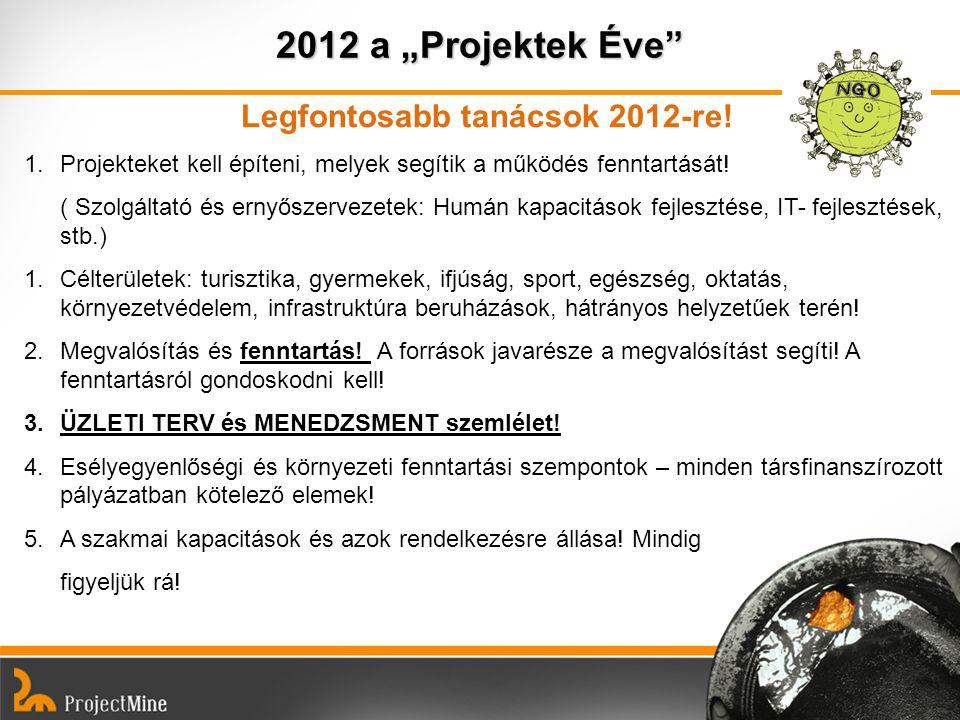 Legfontosabb tanácsok 2012-re!