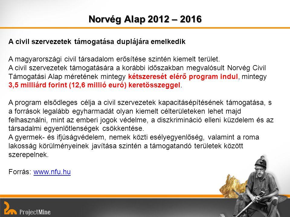 Norvég Alap 2012 – 2016 A civil szervezetek támogatása duplájára emelkedik. A magyarországi civil társadalom erősítése szintén kiemelt terület.