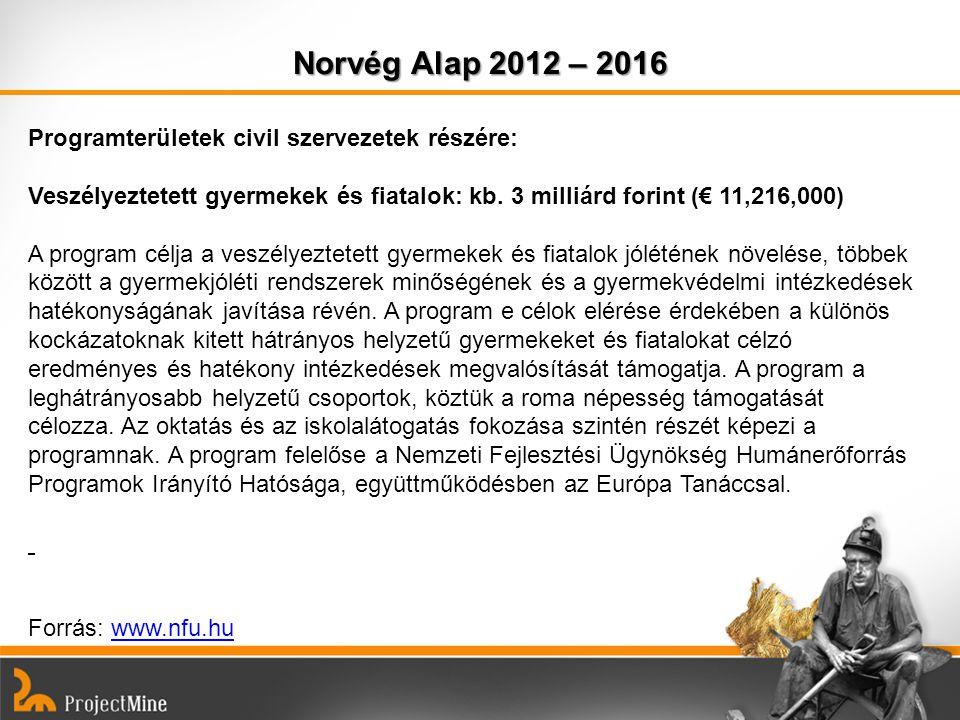 Norvég Alap 2012 – 2016 Programterületek civil szervezetek részére: