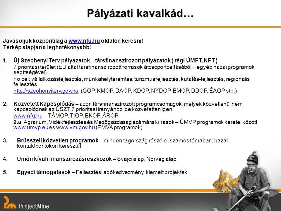 Pályázati kavalkád… Javasoljuk központilag a www.nfu.hu oldalon keresni! Térkép alapján a leghatékonyabb!
