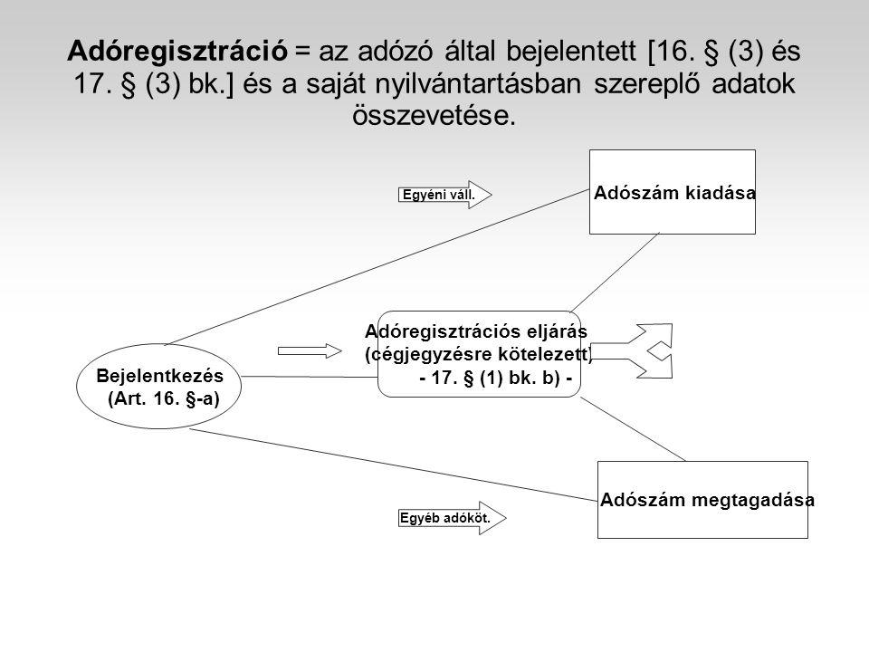 Adóregisztrációs eljárás (cégjegyzésre kötelezett)