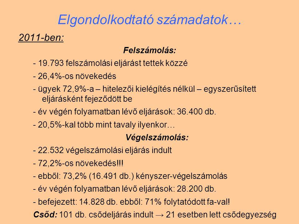 Elgondolkodtató számadatok…