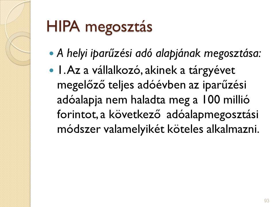 HIPA megosztás A helyi iparűzési adó alapjának megosztása: