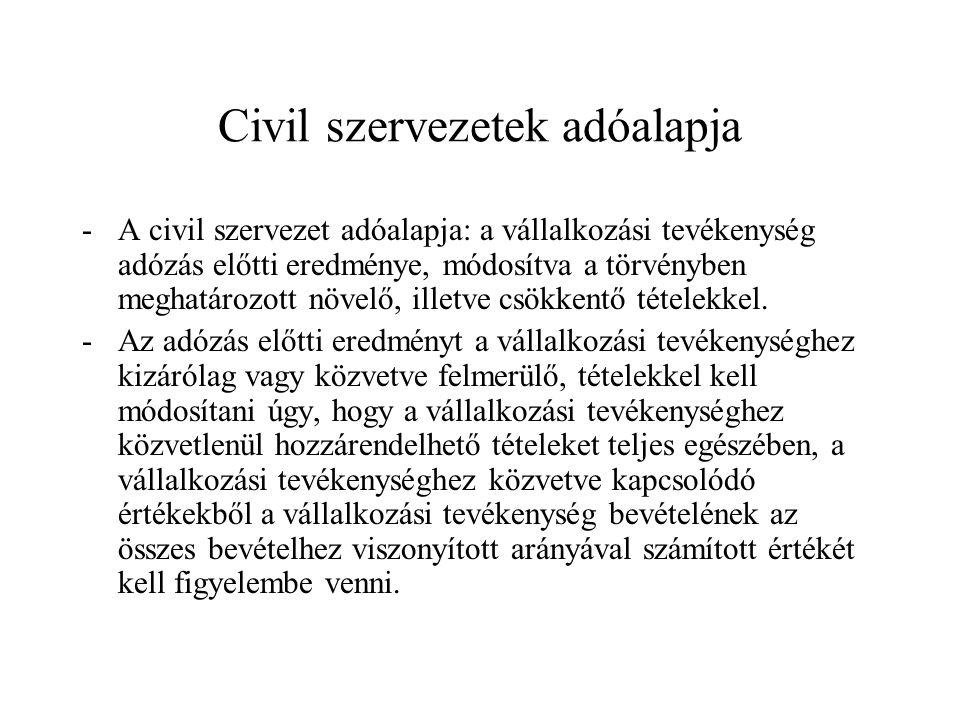 Civil szervezetek adóalapja