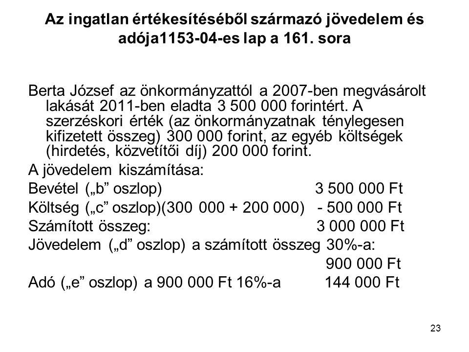 Az ingatlan értékesítéséből származó jövedelem és adója1153-04-es lap a 161. sora