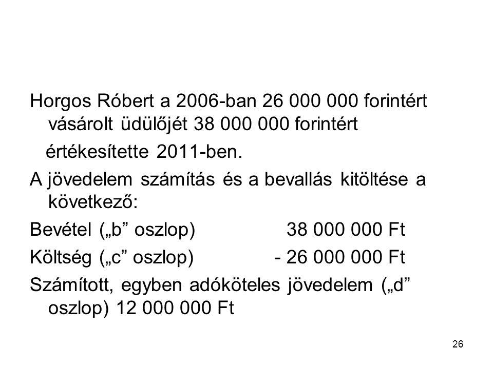 Horgos Róbert a 2006-ban 26 000 000 forintért vásárolt üdülőjét 38 000 000 forintért