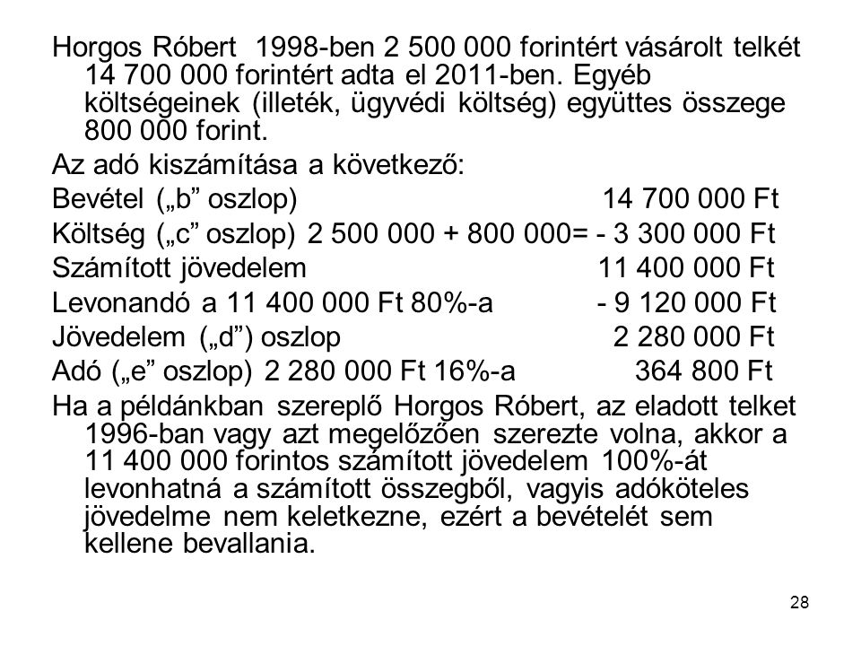 Horgos Róbert 1998-ben 2 500 000 forintért vásárolt telkét 14 700 000 forintért adta el 2011-ben. Egyéb költségeinek (illeték, ügyvédi költség) együttes összege 800 000 forint.