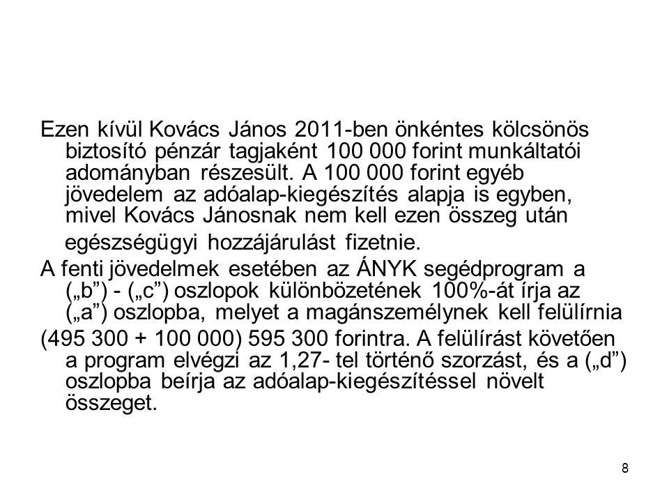 Ezen kívül Kovács János 2011-ben önkéntes kölcsönös biztosító pénzár tagjaként 100 000 forint munkáltatói adományban részesült. A 100 000 forint egyéb jövedelem az adóalap-kiegészítés alapja is egyben, mivel Kovács Jánosnak nem kell ezen összeg után