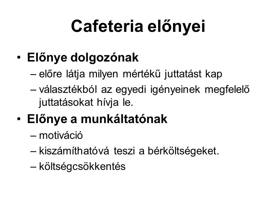 Cafeteria előnyei Előnye dolgozónak Előnye a munkáltatónak