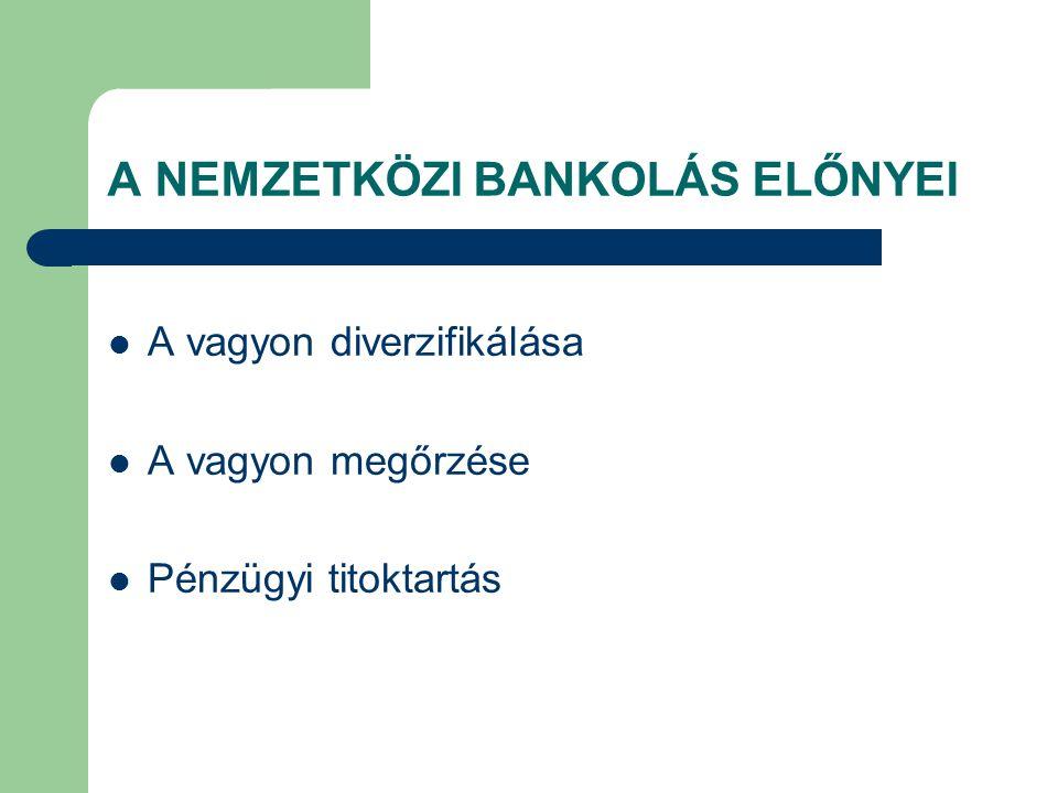 A NEMZETKÖZI BANKOLÁS ELŐNYEI