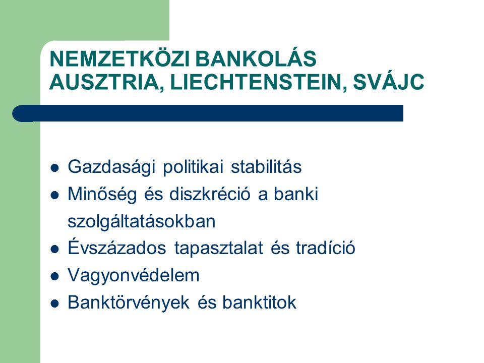 NEMZETKÖZI BANKOLÁS AUSZTRIA, LIECHTENSTEIN, SVÁJC