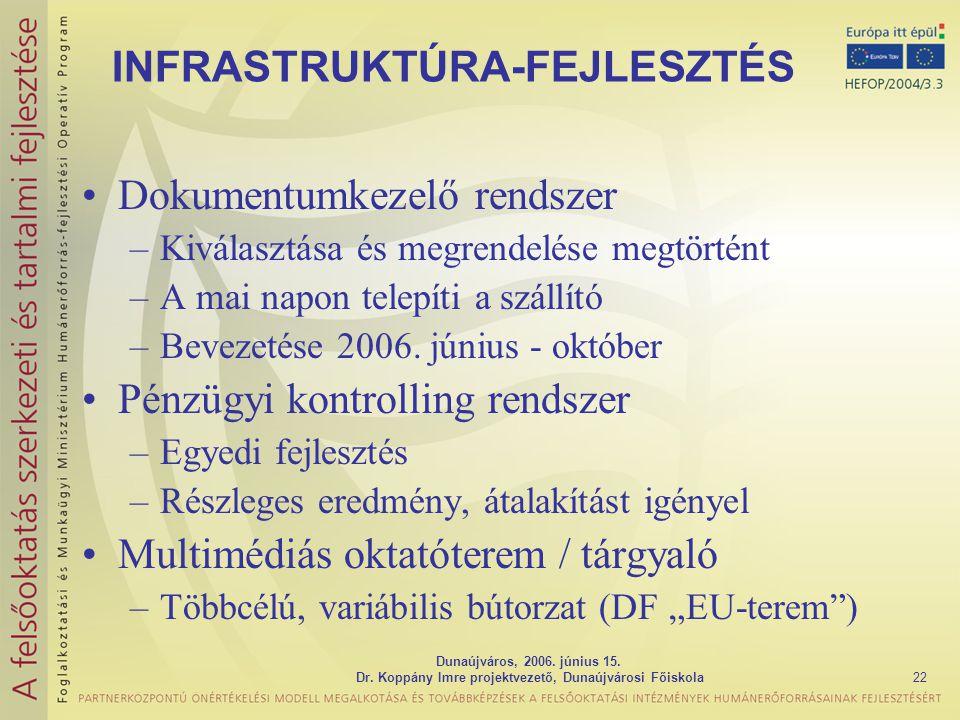 INFRASTRUKTÚRA-FEJLESZTÉS