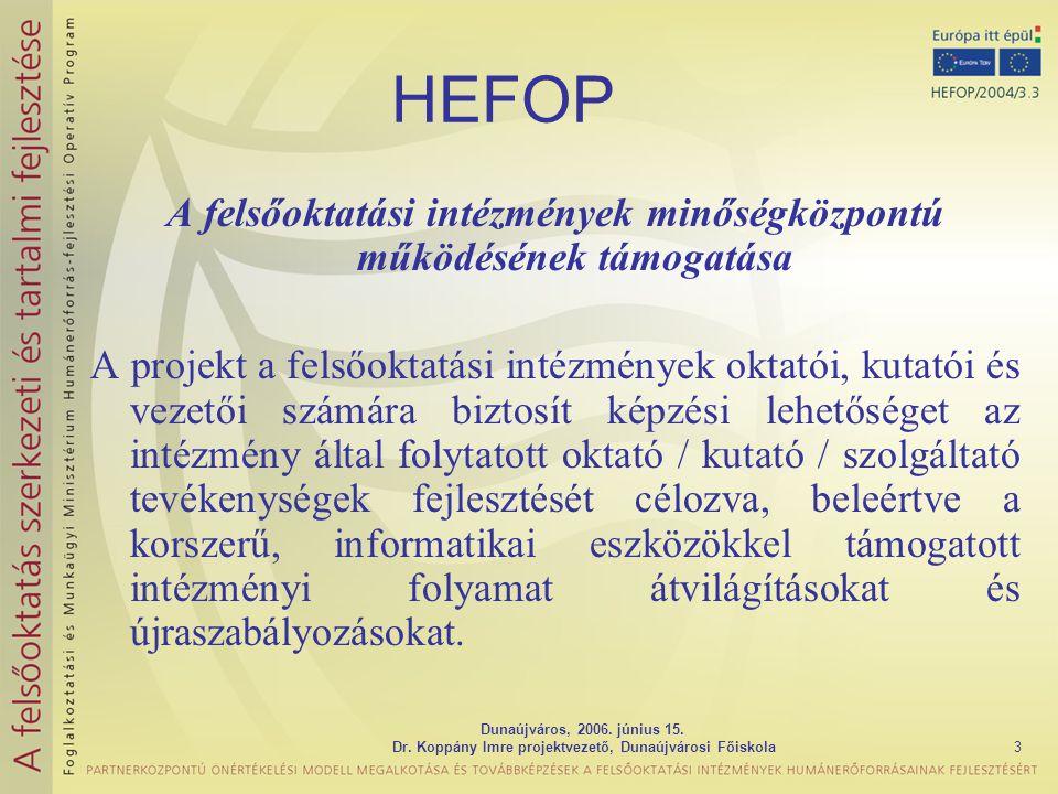 HEFOP A felsőoktatási intézmények minőségközpontú működésének támogatása.