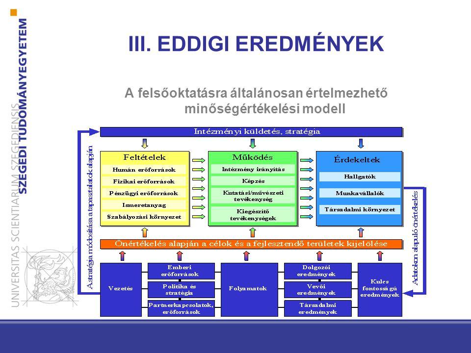 A felsőoktatásra általánosan értelmezhető minőségértékelési modell