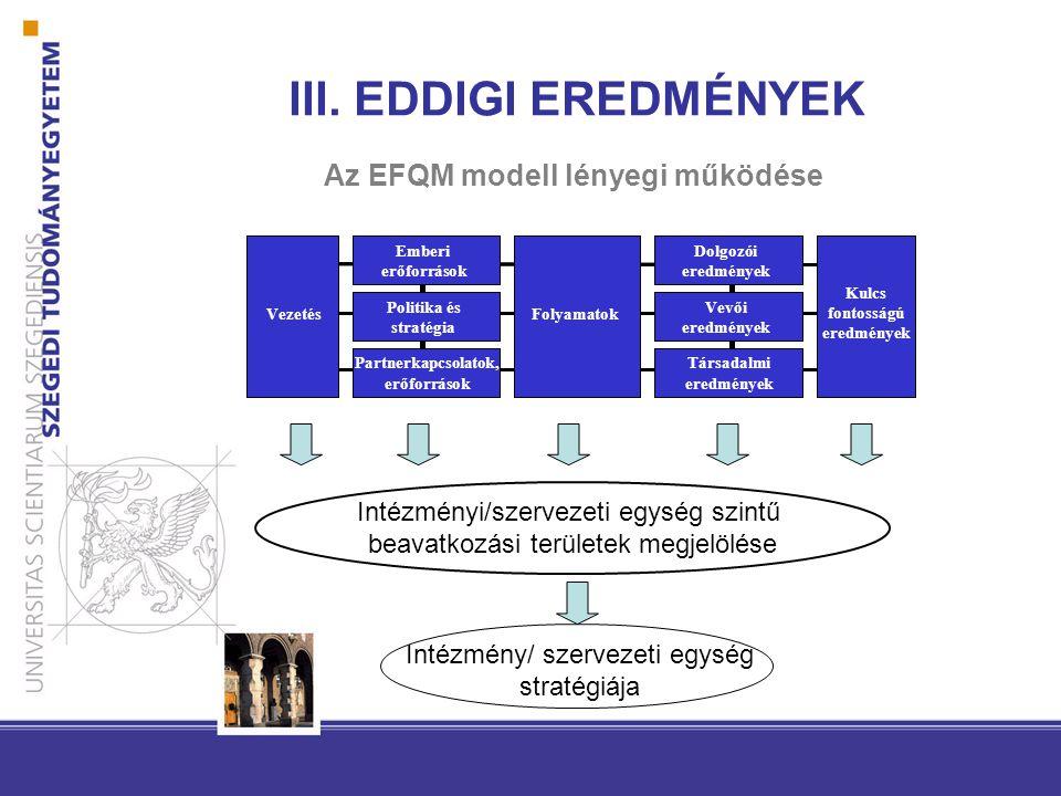 Az EFQM modell lényegi működése