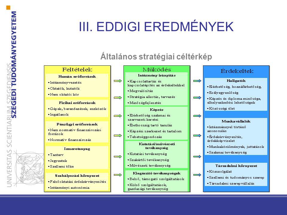 Általános stratégiai céltérkép