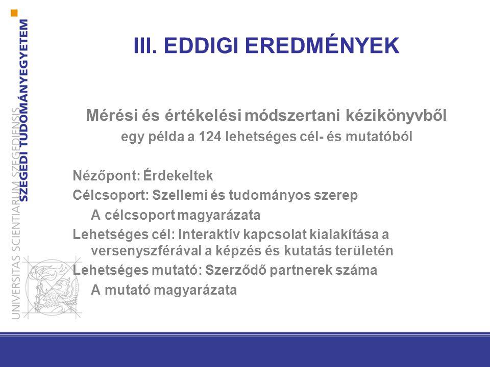 III. EDDIGI EREDMÉNYEK Mérési és értékelési módszertani kézikönyvből