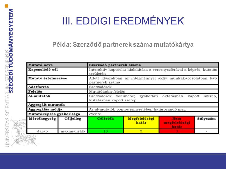 Példa: Szerződő partnerek száma mutatókártya