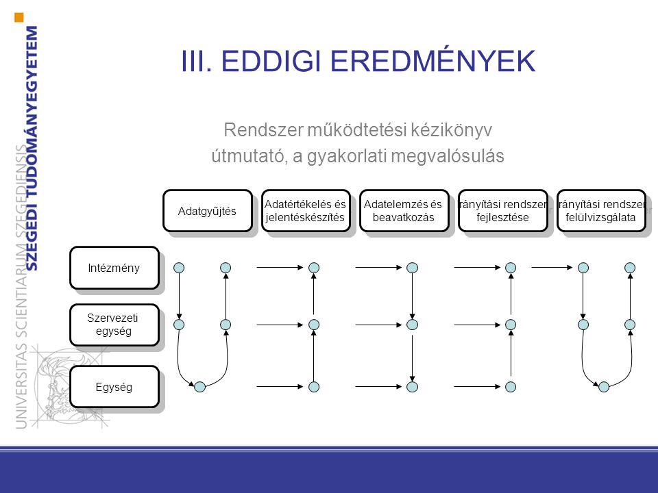 III. EDDIGI EREDMÉNYEK Rendszer működtetési kézikönyv