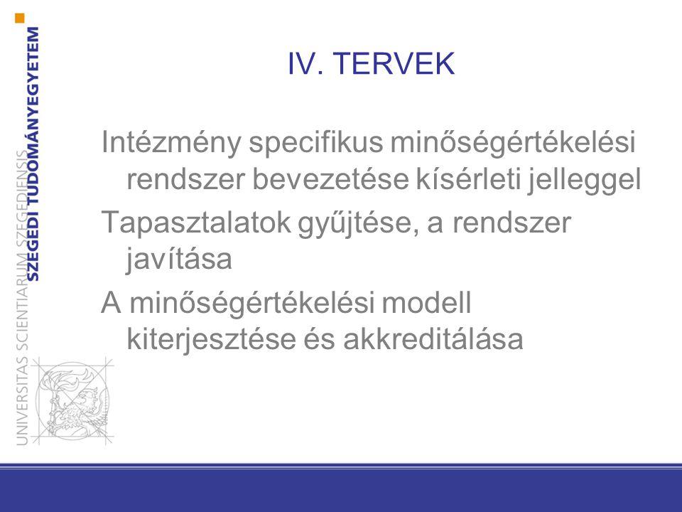 IV. TERVEK Intézmény specifikus minőségértékelési rendszer bevezetése kísérleti jelleggel. Tapasztalatok gyűjtése, a rendszer javítása.