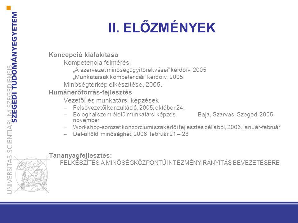 II. ELŐZMÉNYEK Koncepció kialakítása Kompetencia felmérés: