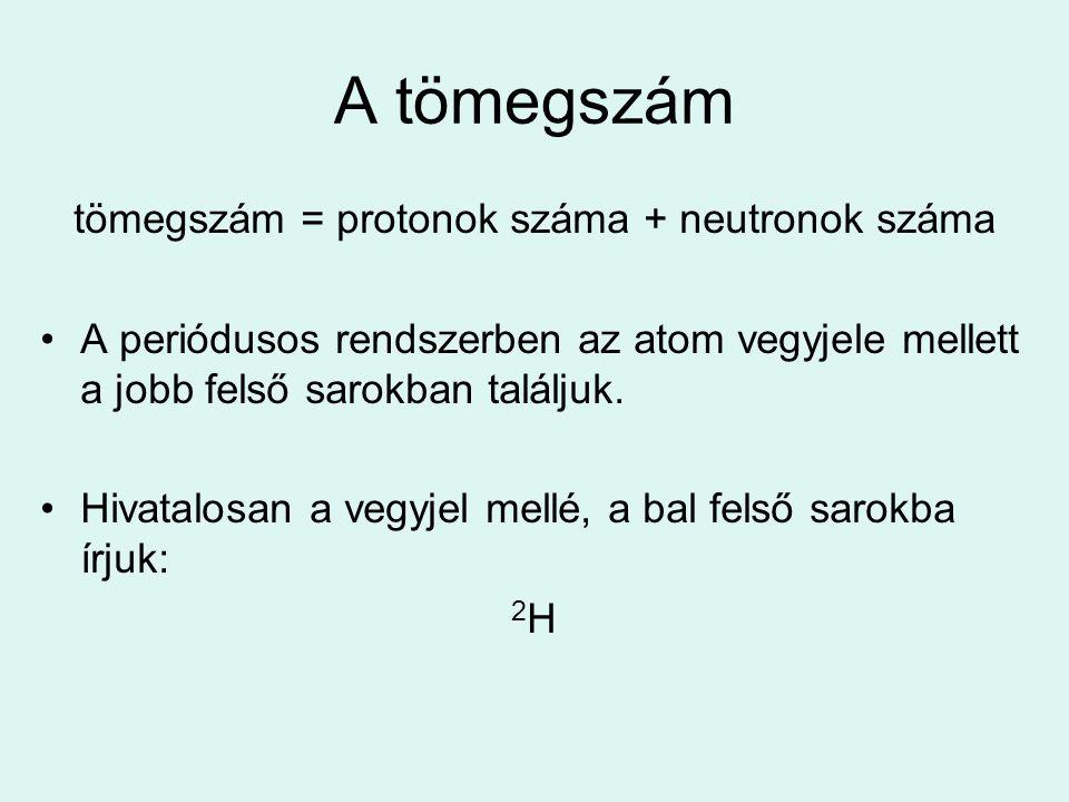 tömegszám = protonok száma + neutronok száma