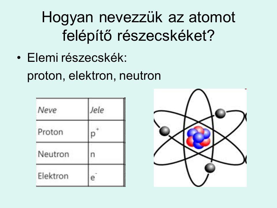 Hogyan nevezzük az atomot felépítő részecskéket