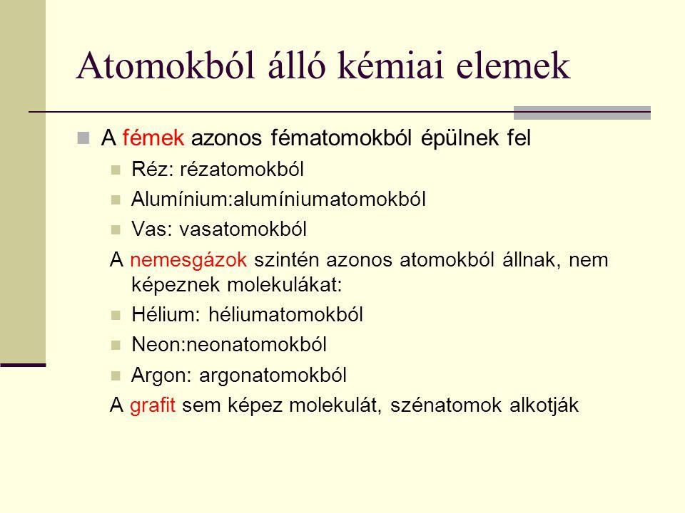 Atomokból álló kémiai elemek
